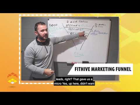 FITHIVE MARKETING FUNNEL