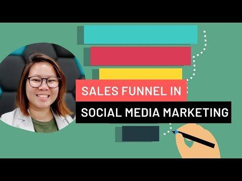 Social Media Marketing Sales Funnel!