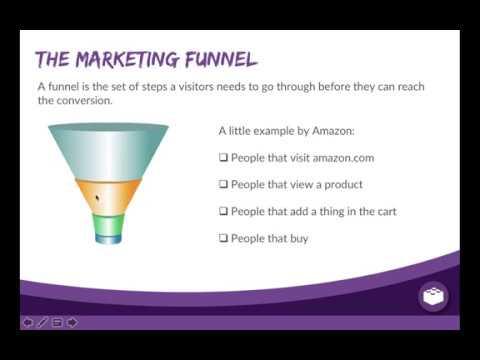 MKT Academy | Marketing Funnel
